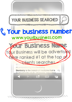 Mobilefriendly search advertising phone-ad