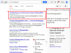 Cork photographer